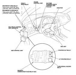 honda v6 accord no fuel where is fuel pump relay located