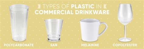 Commercial Barware by Types Of Plastic In Commercial Drinkware