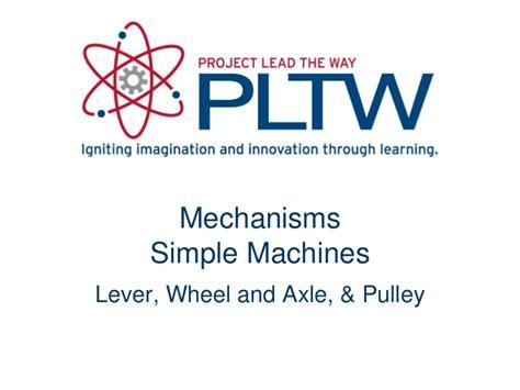 9 Exle Of Simple Business Simple Machinesleverwheelandaxlepulley 1
