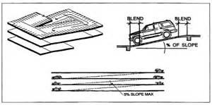 Parking Garage Ramp Design Parking Garage Ramp Slope Related Keywords Parking