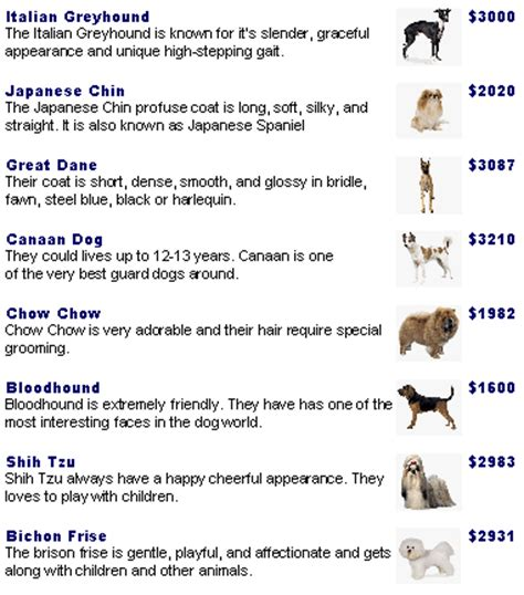 puppy prices price list
