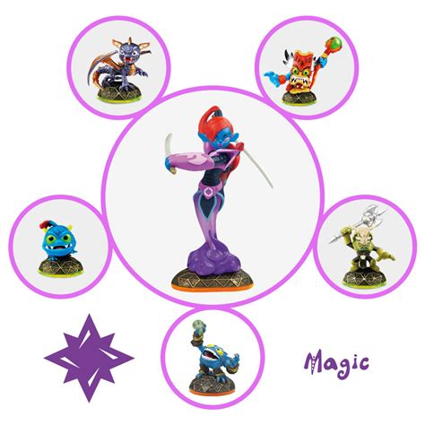 magic skylanders by xelku9 on deviantart