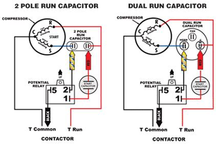 how do you if a run capacitor is bad the for start kits 2012 04 09 achrnews