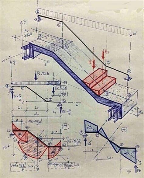 17 best images about other structures on pinterest sri 25 best ideas about civil engineering on pinterest