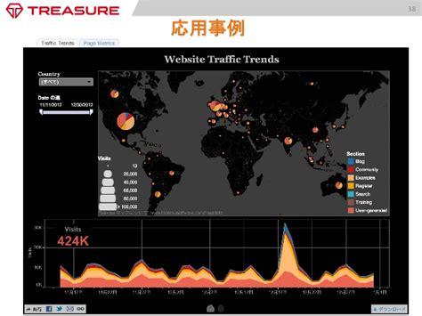tableau vizql tutorial この visualization がすごい2014 データ世界を彩るツール6選