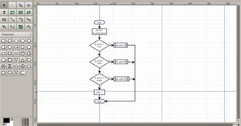 software untuk membuat use case diagram 6 software pengganti visio untuk ubuntu linux
