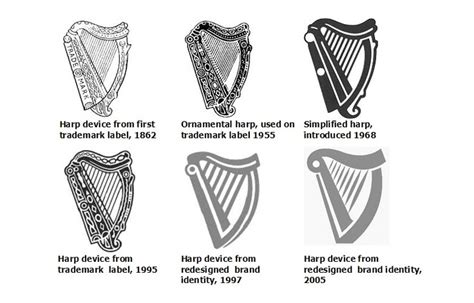 sacred harp tattoo harp from the 50s center top branding identity