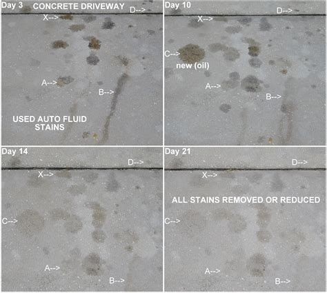 how to get grease patio stones how to get grease patio stones how to remove grease stains from patio pavers patio designs