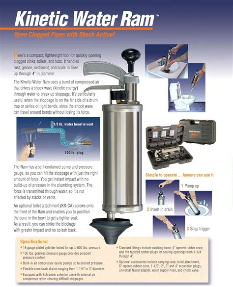 Ram Water kinetic water ram deltaquip supplies ltd