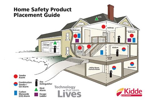Location To Home by Placement Of Smoke Detectors Best Smoke Alarms Kidde Home Safety