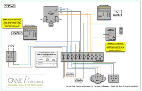 y plan wiring diagram efcaviation