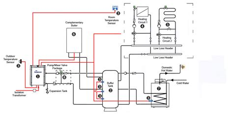 in floor hydronic schematic hydronic radiant floor heating system schematic hydronic