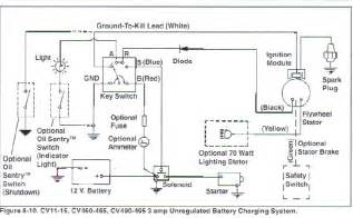 Coupe also hornby dcc decoder wiring diagram on basic engine diagram
