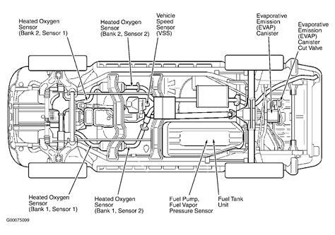 2002 isuzu axiom engine diagram 2002 gmc sonoma engine diagram wiring diagram elsalvadorla 2002 isuzu axiom engine diagram 2002 pontiac aztek engine diagram wiring diagram odicis