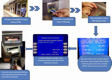 teks prosedur cara membuat wedang jahe xi ipa 5 prosedur membuat atm dan menggunakannya