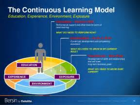 Best Powerpoint Templates Improve Presentation 46 the continuous learning model