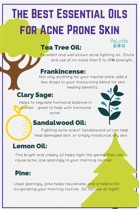 Treating Acne With Essential Oils by Best Essential Oils For Acne Mix As No More Than 15 Of
