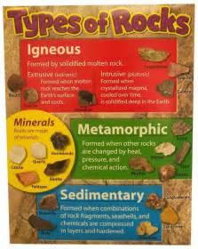 types of rocks chart 017054 details rainbow resource