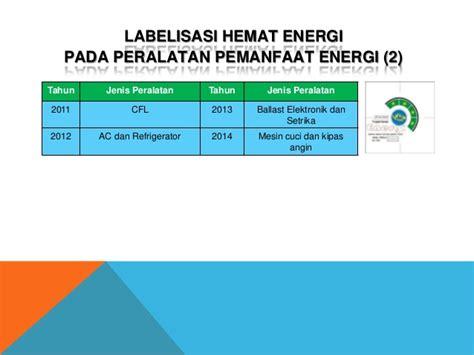 Setrika Hemat Energi 1 kebijakan nasional tentang efisiensi energi arif heru kuncoro esdm