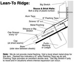 lean ridge drawing generic nature cover variety applications sundance supply llc