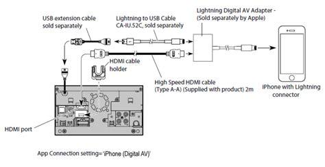 pioneer sph da02 wiring diagram pioneer avh p3200bt wiring