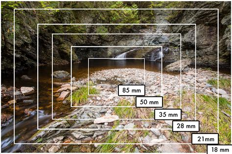 Landscape Photography Lens Focal Length Understanding Focal Length Tj Photo Tips