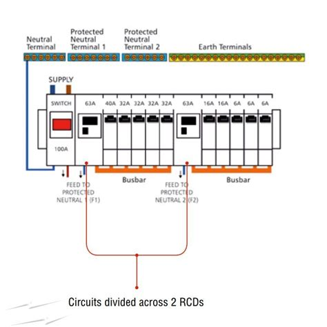 wiring diagram for dual rcd consumer unit efcaviation