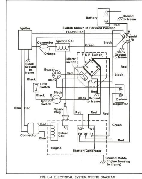 e z go terrain 250 wiring diagram wiring diagram