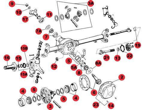 diagram exle problems shop by diagram jeep axle parts axle for front 30 jeephut offroad