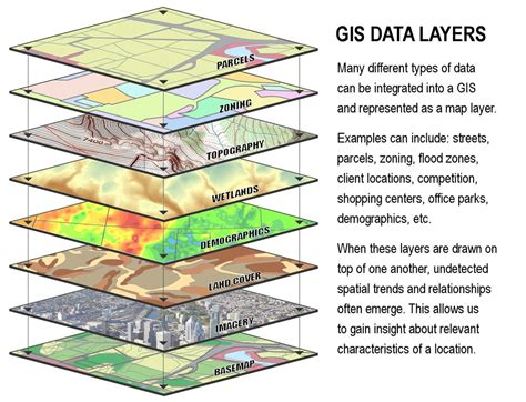 gis maps a gis based approach to historical understanding seeking wisdom in a library