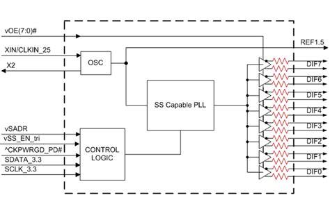 schematic vs layout blueraritan info f g block diagram wiring diagram with description