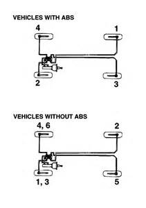 Brake System Bleeding Sequence Repair Guides Bleeding The Brake System Brake Line