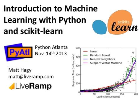 python tutorial machine learning introduction to machine learning with python and scikit learn