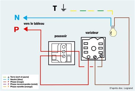 interrupteur variateur 2011 schema electrique de variateur en remplacement d un va et