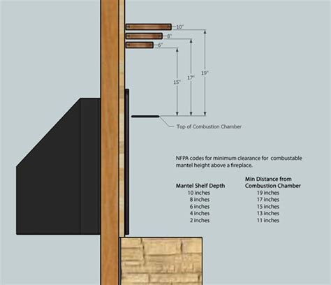 How To Hang A Mantle On A Fireplace by How To Hang Floating Wood Mantel Fireplace Ideas