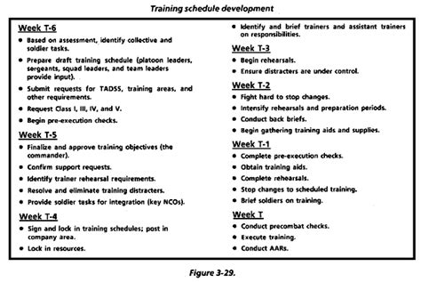 Pre Army Workouts Eoua Blog