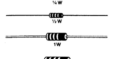 fixed resistor usage types of resistors engineering articles