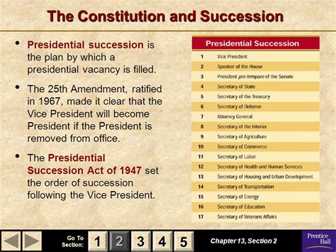 section 2 of the 25th amendment magruder s american government ppt download