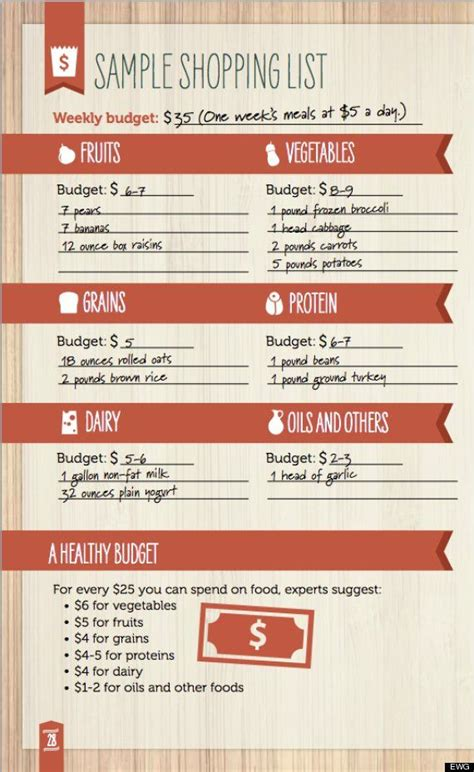 printable budget recipes cheap healthy foods for a tight budget cheap healthy food
