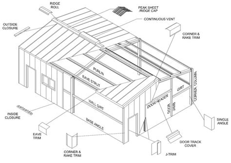 house structure parts names building parts names images