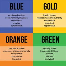 colors personality test true colors personality test united eventures