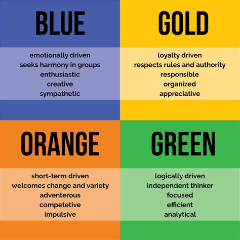 color personality test true colors personality test united eventures