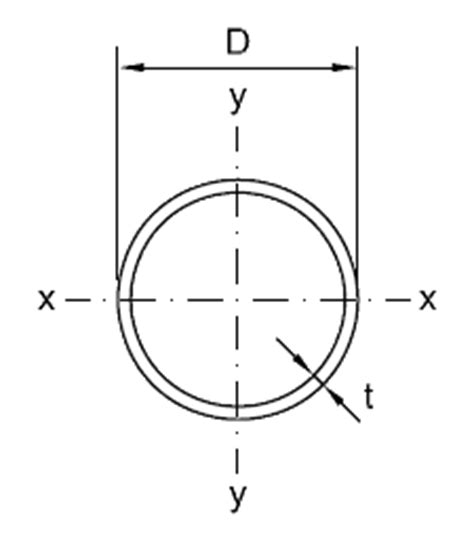 Circular Section by Cold Formed Chs Bs5950 Dimensions Table Cad Steel Co Uk