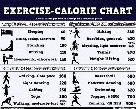 Weight Loss No Reason To Exercise by Lose Weight To Run Not Run To Lose Weight Ke