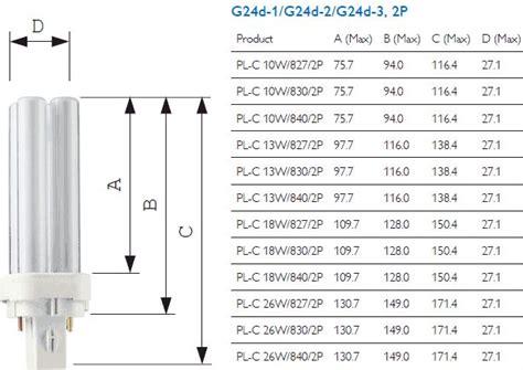 Lu Philips Pl C 13 Watt master pl c 13w 840 2p g24d 1 l belgie