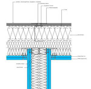 knauf w115 wm311c es encuentro entre sistema aquapanel wm311c y