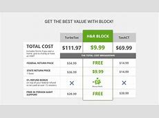 H&R Block DIY Tax Prep Solutions Provide Unparalleled Value H And R Block 2016 Calculator