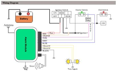 motorcycle alarm system wiring diagram wiring diagram