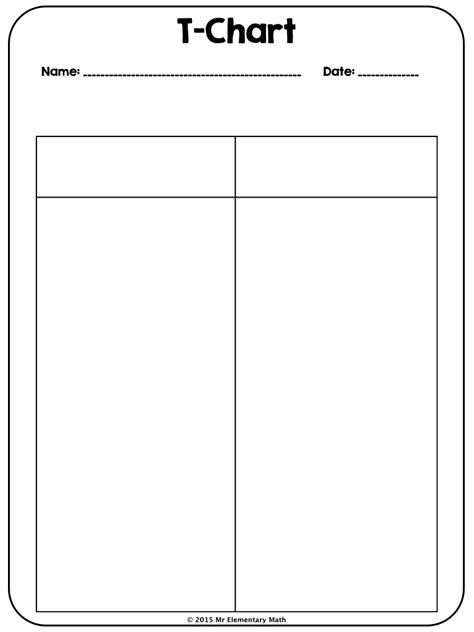 chart organizer template who s who and who s new how to use t charts in math class