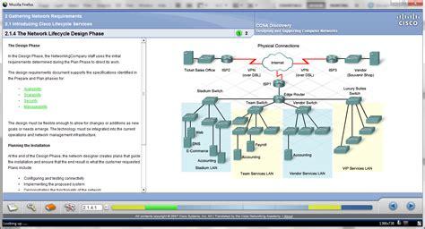 pengertian layout manajemen operasi desain layout manajemen operasional imam tri s cisco lifecycle